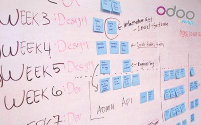 Odoo 4 Wisp, il modulo Progetto a metà tra Help Desk e Board aziendale