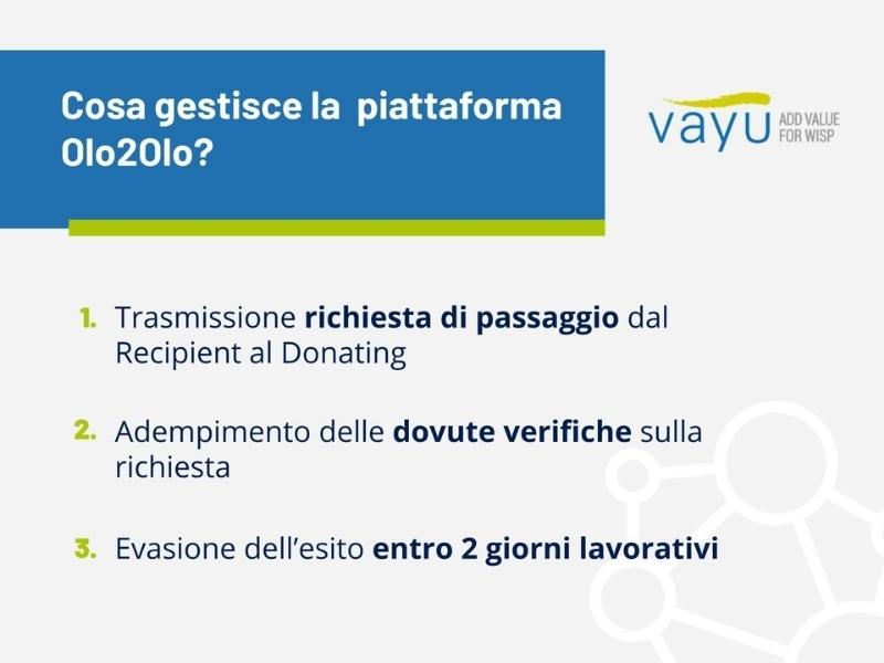 Cosa gestisce la piattaforma Olo2Olo di Vayu?
