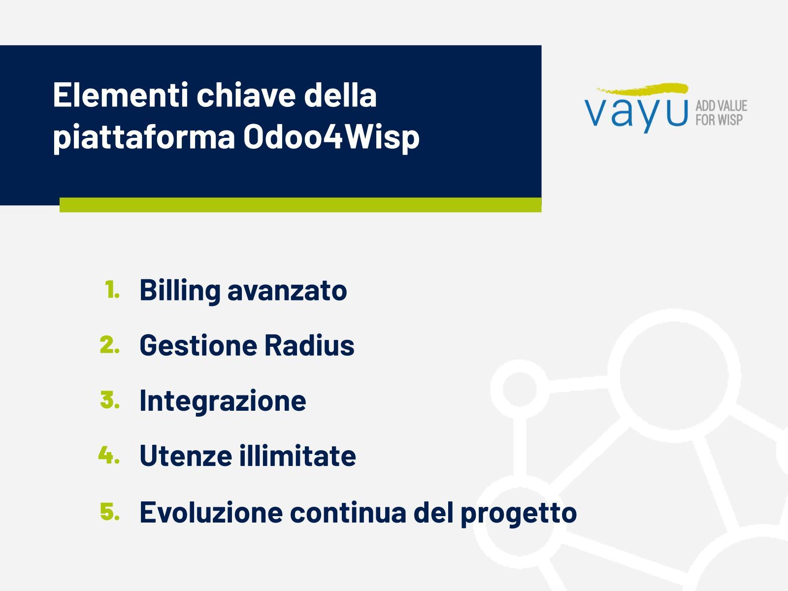 Odoo4Wisp: i 5 elementi chiave della piattaforma