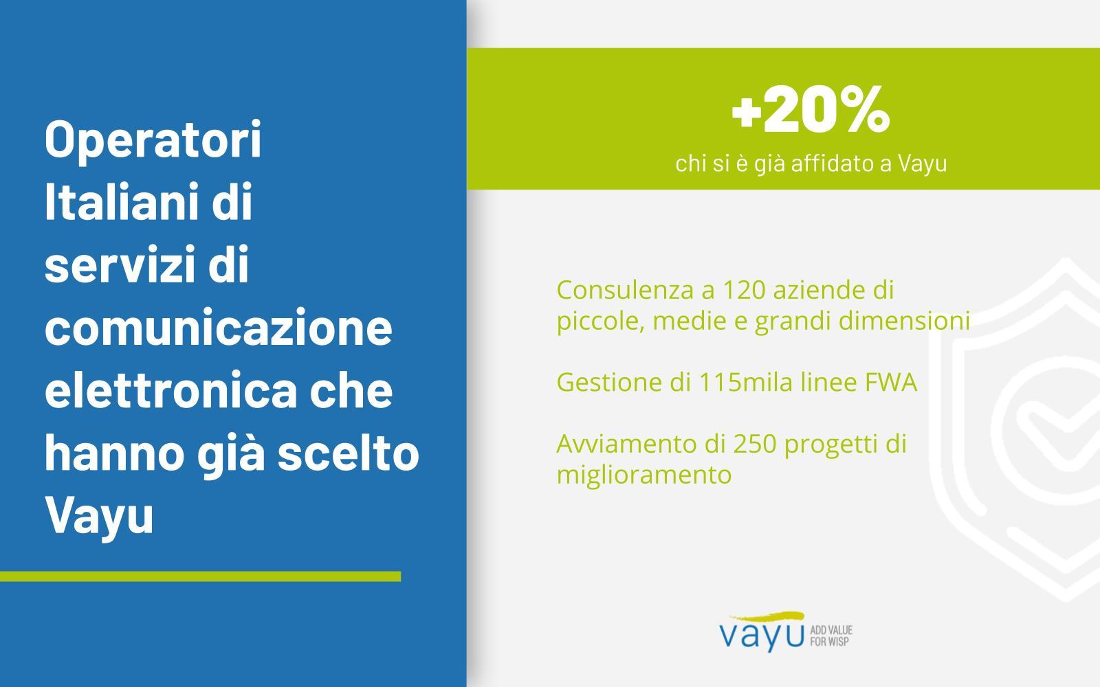 Wisp e Isp italiani scelgono Vayu: ecco perché